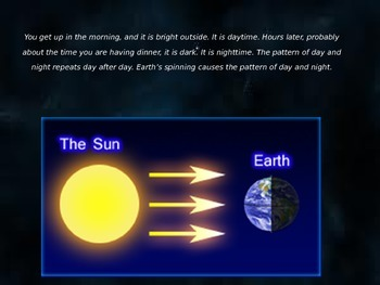Night and Day POWERPOINT 4th Grade Science