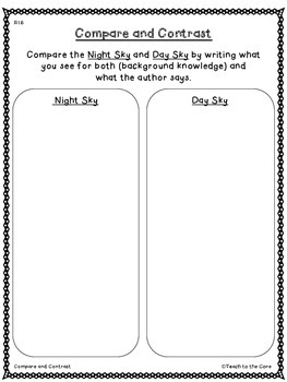 Night and Day Sky Close Reading 2nd/3rd Gr. w/ Text Passages/Graphic Organizers