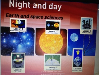 Night and Day:Year 3 Earth & Space Science- Primary Connections.Whole term done!