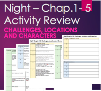 Night by Elie Wiesel - Chapter 1-5 Review Activity for after Chapter 5
