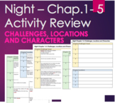 Night by Elie Wiesel - Chapter 1-5 Review Activity for aft