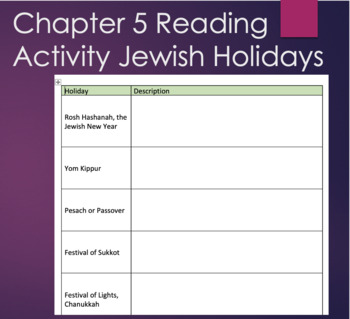 Night by Elie Wiesel - Chapter 5 Internet Activity on Jewish Holidays