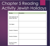 Night by Elie Wiesel - Chapter 5 Internet Activity on Jewi