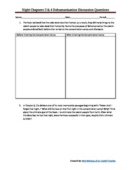 Night by Elie Wiesel - Chapters 3-4 Dehumanization Discussion Questions