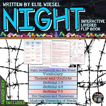 NIGHT BY ELIE WIESEL NOVEL STUDY LITERATURE GUIDE FLIP BOOK
