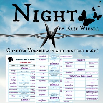 Night by Elie Wiesel Vocabulary and Context Clues