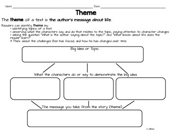 thematic essay graphic organizer Thematic essay outline outline introduction: open with a few sentences that relate to your theme these sentences should convey a general idea about the topic (not.