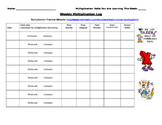 Nightly Multiplication Homework Log