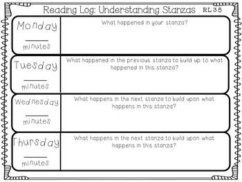 Nightly Reading Logs for EVERY 3rd Grade Common Core Reading Standard