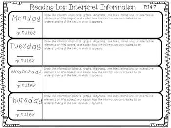 Reading Logs for EVERY 4th Grade Common Core Reading Standard