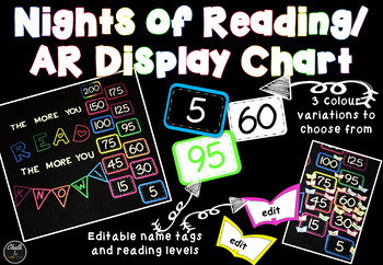 Nights of Reading/ AR Display Chart
