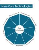 Nine Core Technologies
