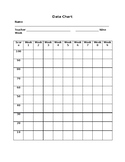 Nine Weeks Data Graph Chart