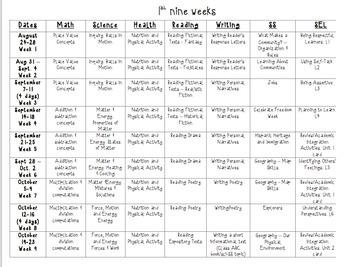 Nine Weeks Planner - customizable