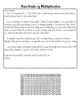 Nine Weeks of Multiplication - quizzes, study guides, parent letters & more!