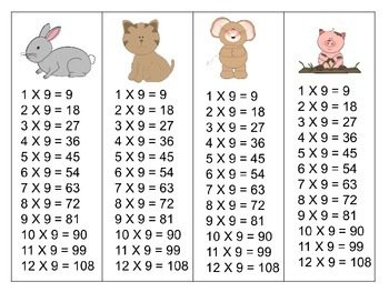 Nines Made Easy---Multiplication Printables Galore