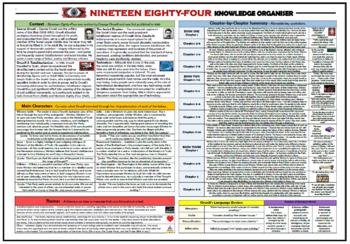 Nineteen Eighty-Four (1984) Knowledge Organiser/ Revision Mat!