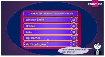 Nineteen Eighty-Four Pointless Game!