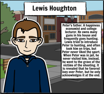 Nineteen Minutes Character Profiles PowerPoint