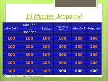 Nineteen Minutes Jeopardy Review Game