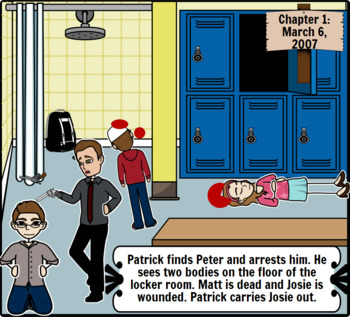 Nineteen Minutes Story Board PPT
