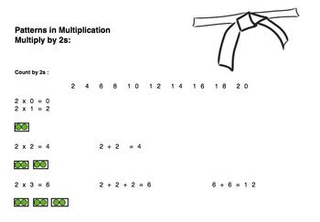 Ninja Math Master - Multiplication - Grades 3 - 5
