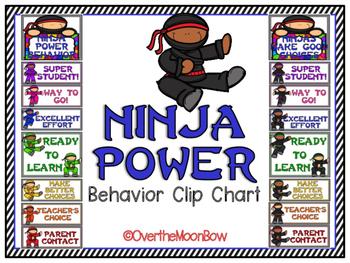 Ninja Power Themed Behavior Clip Chart