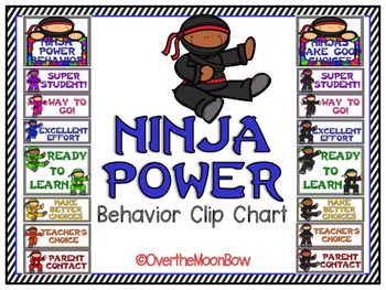 Ninja Power Themed Behavior Clip Chart