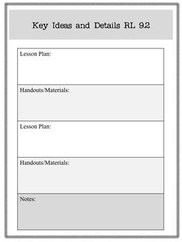 Ninth Grade ELA Common Core Progress Report / Chart