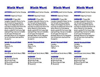 Ninth Ward Bookmarks