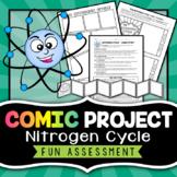 Nitrogen Cycle Comic Strip - Project