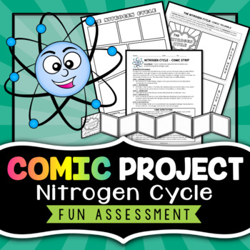 Nitrogen cycle activity teaching resources teachers pay teachers nitrogen cycle comic strip project nitrogen cycle comic strip project ccuart Images