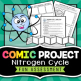 Nitrogen Cycle Comic Strip - Project