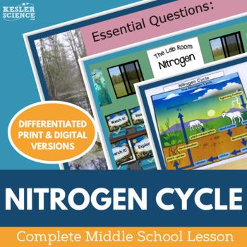 Nitrogen Cycle Complete 5E Lesson