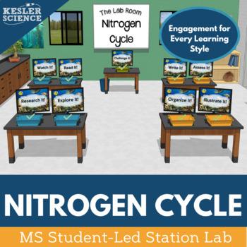 Nitrogen Cycle Student-Led Station Lab