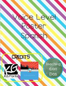 Niveles de Voces (Voice Levels in Spanish) Poster