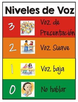 Niveles de Voz (Voice Levels)