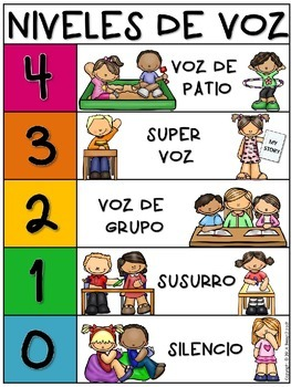 Niveles de voz by 3 ways 2 teach teachers pay teachers for 10 reglas del salon de clases en ingles