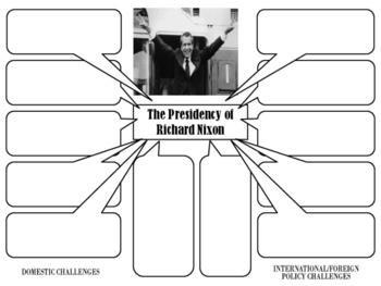 Nixon Graphic Organizer