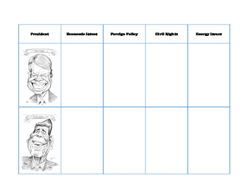 Nixon to Reagan Presidential Graphic Organizer
