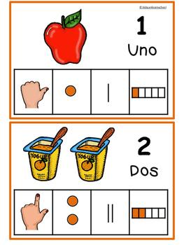Números 1-10-Food edition in Spanish