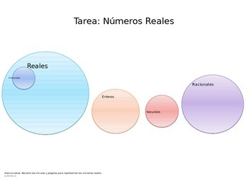 Números reales spanish