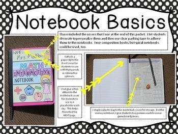 No-Cut Interactive Notebooks BUNDLE: {Math} 2nd Grade