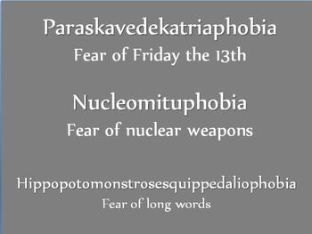 No Fear (Phobia) Word Wall Poster