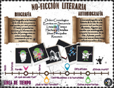 No Ficción Literaria, Cartel educativo y Mini Lesson -Leccion Biografías