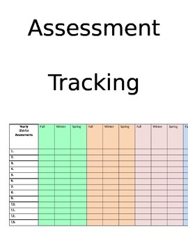 No Fluff Assessment Tracking pages
