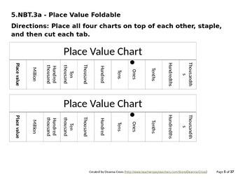 No Frills 5th Grade Interactive Notebook - 5NBT3a Read and Write Decimals