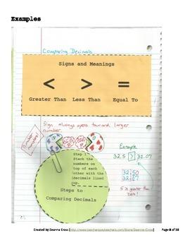 No Frills 5th Grade Interactive Notebook - 5NBT3b Compare Decimals