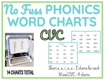 No Fuss Phonics Word Charts - CVC