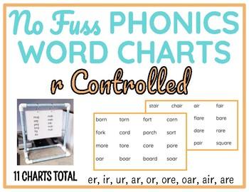 No Fuss Phonics Word Charts - R Controlled